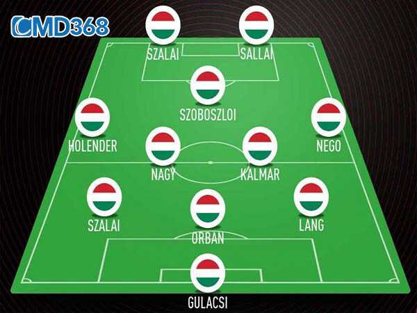 Sơ đồ đội hình Hungary VCK Euro 2021 sẽ là 3-5-2